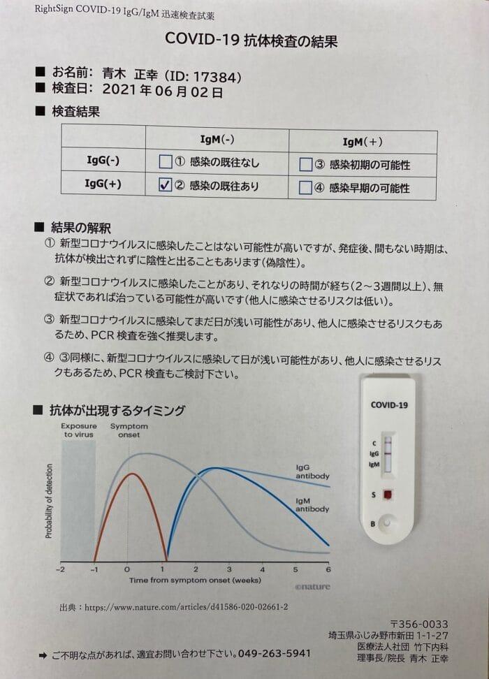 当院での迅速抗体検査の結果